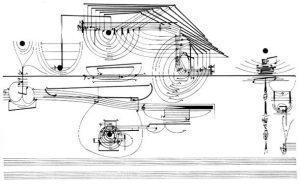موسیقی معاصر- گذرموسیقی